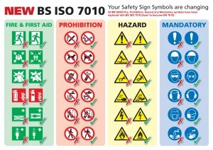 BS-ISO-7010_Safety_Signs